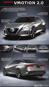 Infografis Sedan listrik Vmotion 2.0