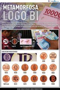 Metamorfosa Logo Bank Indonesia (BI)