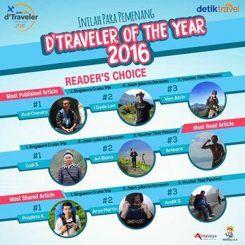 Para pemenang kategori Reader's Choice (Dean/detikTravel)