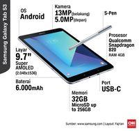 Samsung Umumkan Galaxy Book & Tab S3 S-Pen di MWC 2017