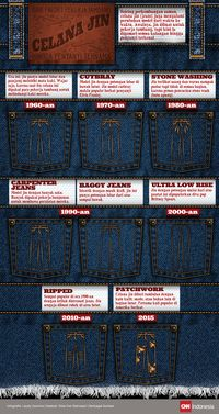 Celana Jin dan Busana yang Tak Lekang oleh Waktu