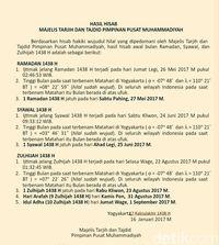 Muhammadiyah Tetapkan 1 Ramadhan 1438 H Jatuh pada 27 Mei 2017