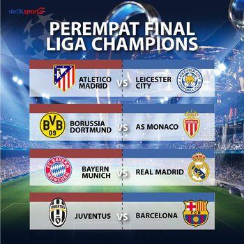 Bayern Jumpa Madrid, Juventus Tantang Barcelona