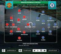 Ini Alasan Mourinho Bakal Pakai Skema Tiga Bek Lawan Chelsea