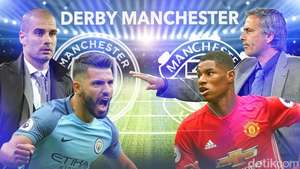 Derby Manchester: City vs MU