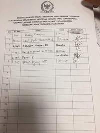 7 nama inisiator angket KPK dari fraksi Hanura