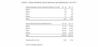 Salip Fitbit, Apple Makara Raja Pasar Wearable