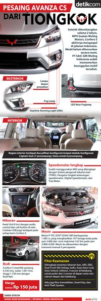 Mobil Ini Tengah Jadi Perhatian Netizen