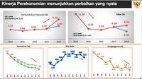 2,5 Tahun Jokowi Utang Pemerintah RI Tambah Rp 1.062 T, Kenapa?
