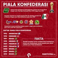 Sejarah dan Kutukan yang Menghantui Para Juara Piala Konfederasi