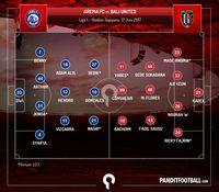 Potensi Bali United Akhiri Kedigdayaan Arema FC