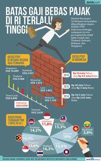 Negara bebas pajak forex