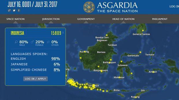 Melonjak! 15 Ribu Orang Indonesia Jadi Warga Asgardia
