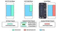 Demi Baterai Lebih Besar, Samsung Tiru iPhone 8?