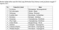 daftar kereta api lokal dan KRL yang dibebaskan biaya tiket