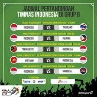 jadwal pertandingan timnas di sea 2017