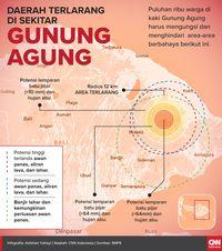 Gunung Agung Erupsi Lagi, Bandara Bali Tetap Beroperasi