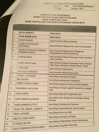 Novanto Teken SK Revitalisasi Golkar, Yorrys Resmi 'Out'