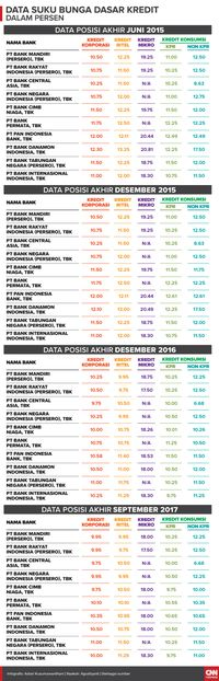 Triliunan Rupiah dari Jokowi demi Bunga Murah KUR (EMBARGO)