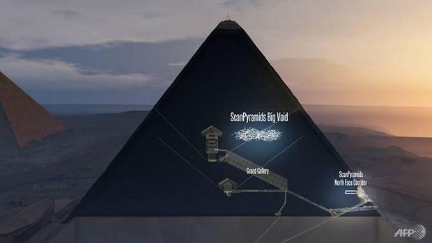 Grafis temuan ruang kosong di dalam Piramid Agung Giza
