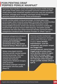 Siasat Jokowi 'Menelanjangi' Korporasi dan Orang Tajir