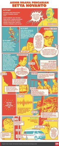 Memori 'Pokrol Bambu' dari Drama Fredrich Yunadi