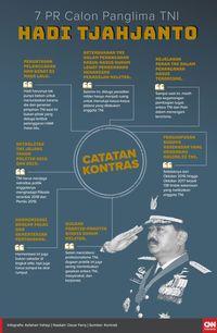 Tantangan Bagi Panglima Baru TNI Buka Dokumen Pelanggaran HAM
