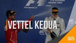 Bottas Rajai GP Austria 2017