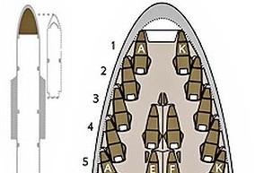 Ssst! Ini Dia Kursi Favorit di Boeing 747
