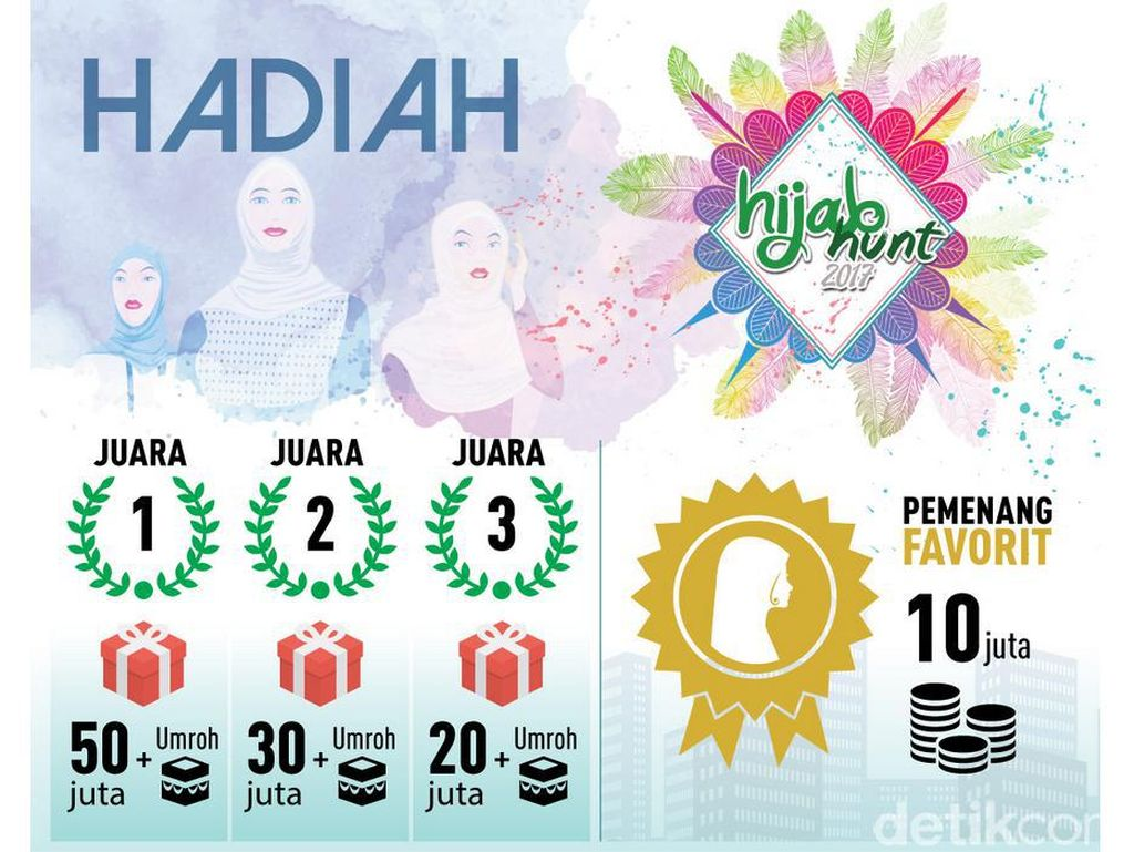 H-1 Audisi Sunsilk Hijab Hunt 2017 Surabaya, Jangan Lupa Ikut Yah!